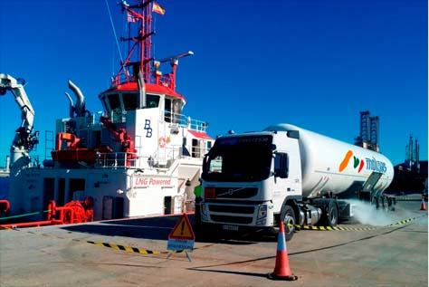 Suministro de GNL a un buque