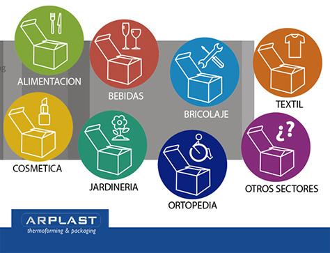 Envases plásticos personalizados - Arplast